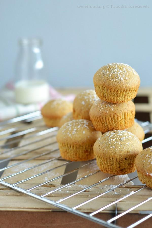 muffins sbsl 3